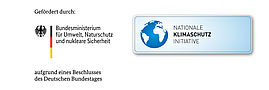 Gefördert durch BMUB Nationale Klimaschutzinitiative